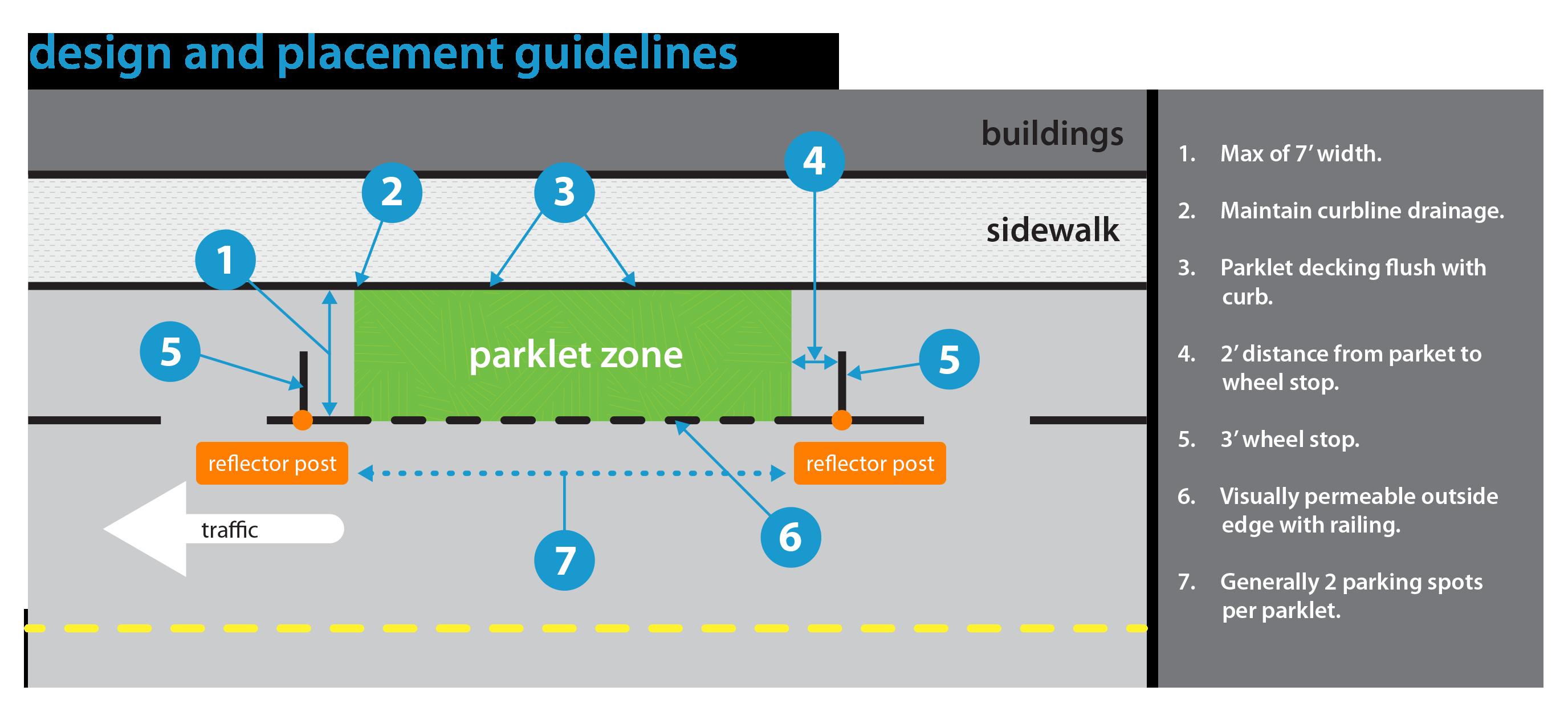 Street Furniture Design Guidelines boston parklets program | boston.gov
